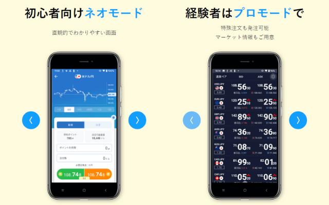 SBIネオモバイル証券のアプリの特徴