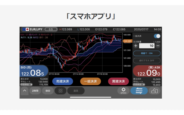 セントラル短資FXのアプリの特徴