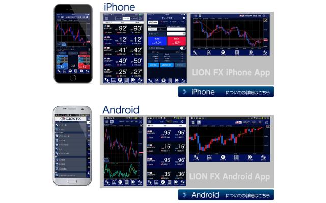 ヒロセ通商のアプリの特徴