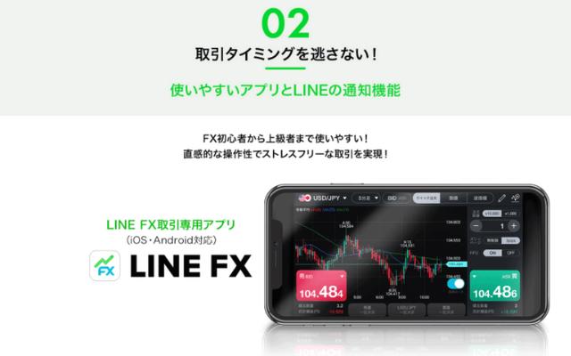 LINE FXのアプリの特徴