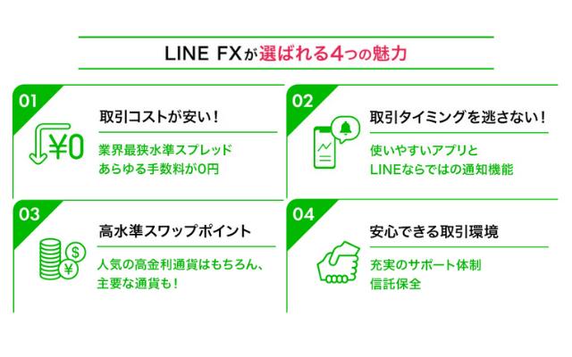 LINE FXの3つのメリット