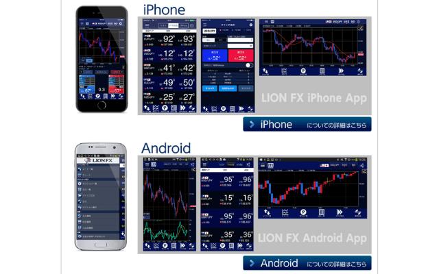 ライブスター証券のアプリの特徴