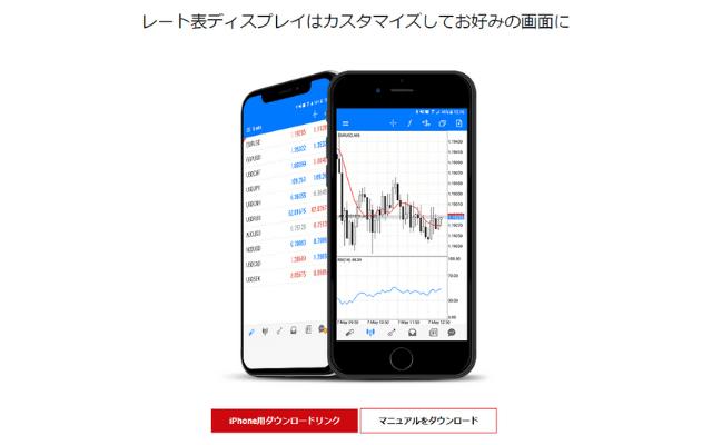 HotForex(ホットフォレックス)のアプリの特徴