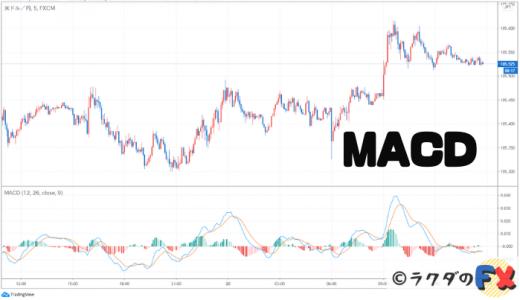 FX【MACD】人気が高いオシレーター系インジ!利用方法や注意点
