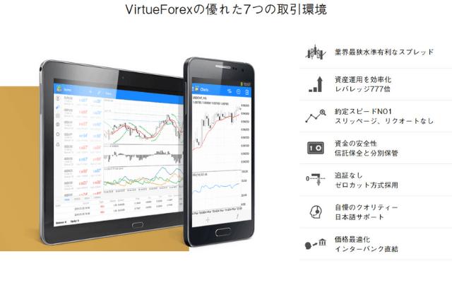 VirtueForex(ヴァーチュフォレックス)のアプリの特徴