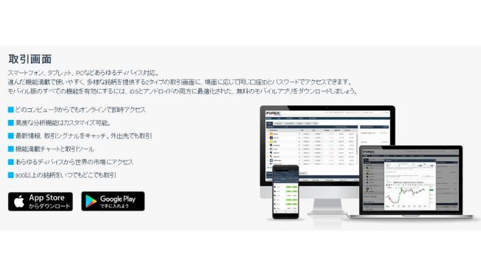 iForex(アイフォレックス)のアプリの特徴